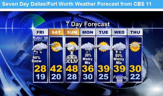 weather dallas